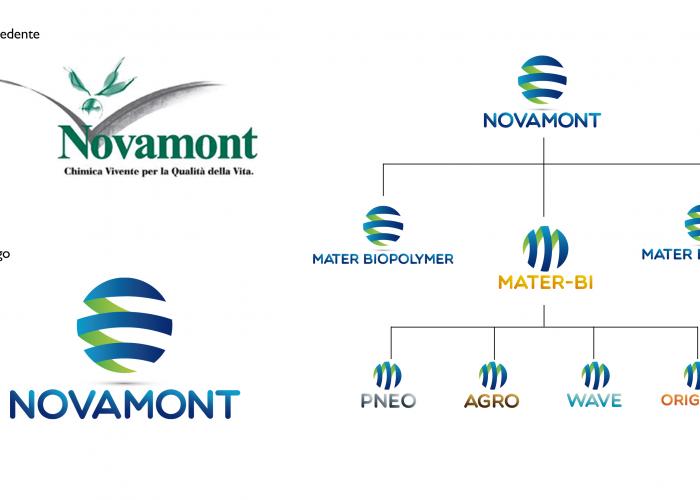 novamont1